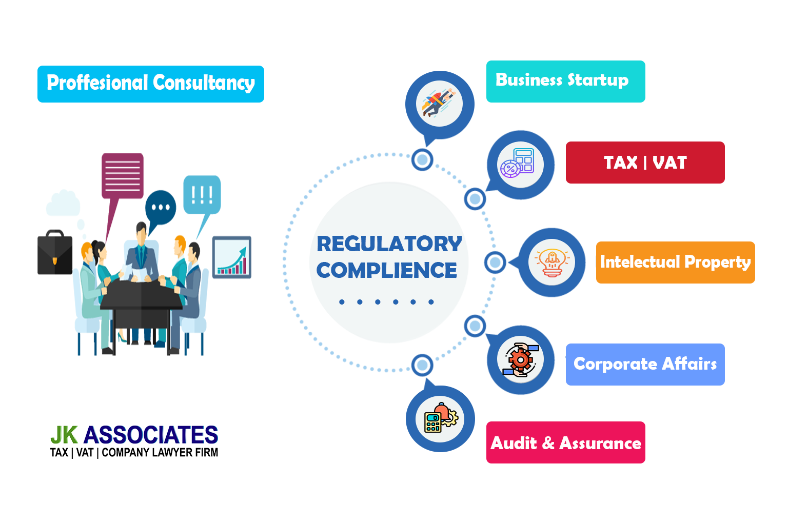 jk-associates-tax-lawyer-vat-lawyer-company-registration-company-formation-company-lawyer-trademark-trade-mark-copyright-copy-right-patent-lawyer-in-bangladesh-trade-license-best-company-lawyer-in-dhaka