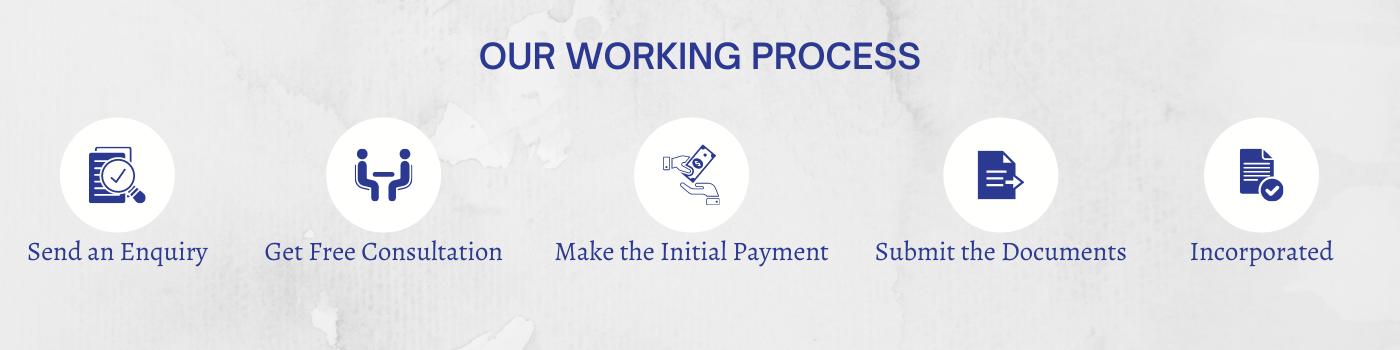 JK Associates Working Process